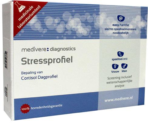 Stressprofiel speekseltest (cortisol dagprofiel)